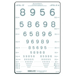 LEA Numbers Low Contrast chart 1,25 %