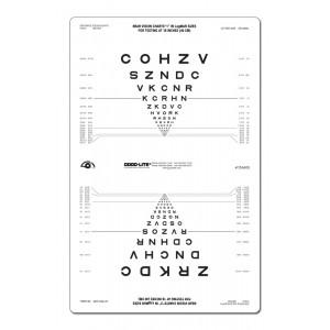 SLOAN Buchstaben Nahvisuskarte für ESC 120