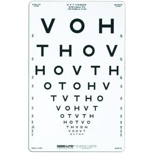 HOTV translucent chart