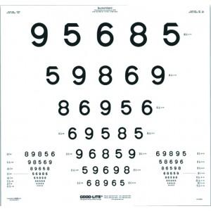 LEA Numbers ETDRS chart