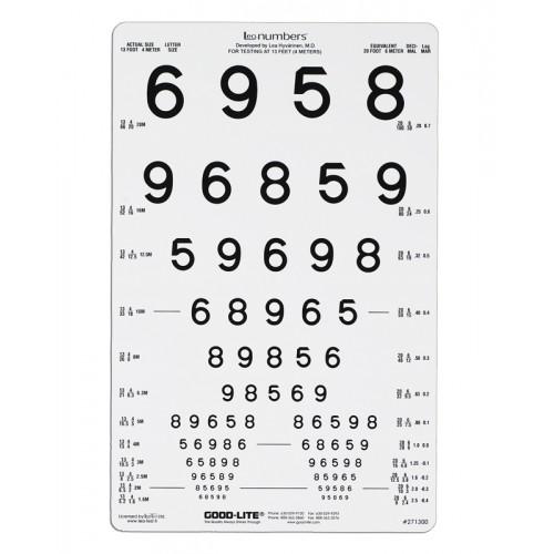 LEA Zahlen-Tafel, lichtdurchlässig 12 Linien, 4 m