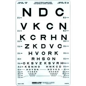 SLOAN-Buchstaben – lichtdurchlässige Sehtafel
