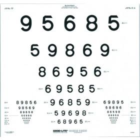 ETDRS-Tafel – LEA™-Zahlen (4 m)