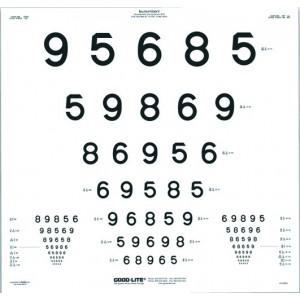 ETDRS-Tafel – LEA™-Zahlen, 3 m