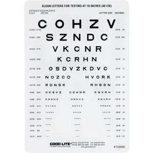 SLOAN-Buchstaben – Karte