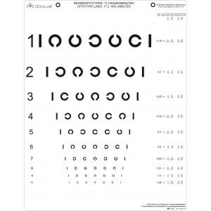 C-Test Ferne 3 Tafeln